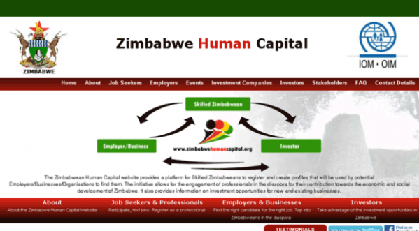 Zimbabwe Human Capital (Harare, Zimbabwe) - Phone, Address